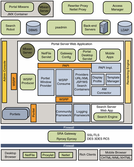 solutions-dcm-op-1
